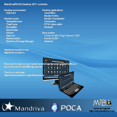 MIB covers & labels for Mandriva/ROSA Desktop 2011